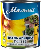 Эмаль Мальва® алкидная ПФ-115 темно-зеленый глянец 2,8кг