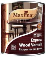 Лак Експрес Maxima мат 2.5 л прозорий