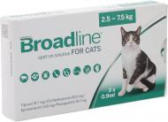 Засіб Frontline від внутрішніх та зовнішніх паразитів, для котів 2,5-7,5 кг шт. 0,9 мл
