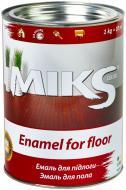 Емаль MIKS Color алкідна для підлоги жовто-коричневий глянець 0,9кг