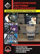 Книга «Руководство по ремонту акустических систем» 978-617-577-007-8