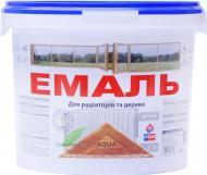Эмаль ІРКОМ для радиаторов белый полумат 2,5л