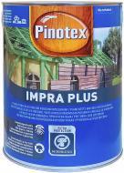 Грунт для дерева Pinotex Impra Plus зеленый 5 л