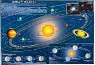 Підкладка для письма Земля в космосі А2 ламінована 45х65 см
