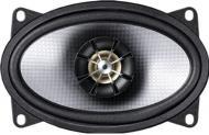 Автоакустика BLAUPUNKT GTx 462 SC
