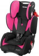 Автокрісло RECARO Young Sport Microfibre Pink 00088013020050