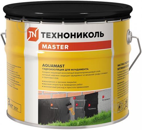 Купить мастика для бетона что относится к бетонным смесям