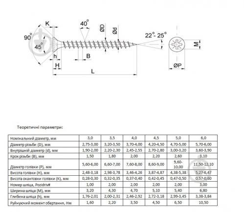 Шуруп универсальный потайная головка ЦЖ 4x30 мм желтый цинк вес Expert Fix - фото 3