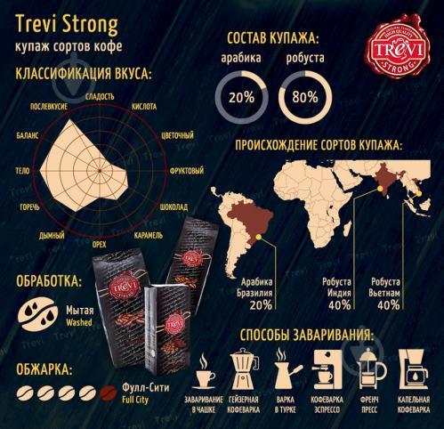 Кофе в зернах Trevi Strong 1000 г (4820140050156) - фото 2