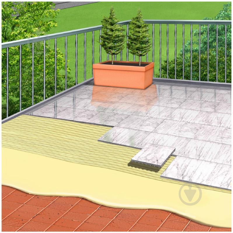 Плитка для балконов и террас..