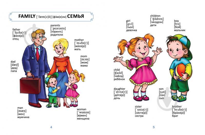 Диалоги на английском знакомство с переводом