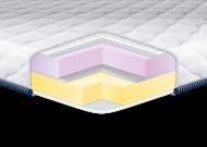 Матрас-топпер на диван ТМ Eurosleep Memory Mix 140x200 см жаккардовый чехол